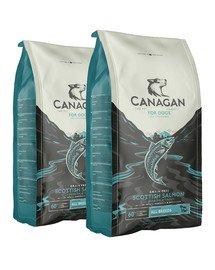 CANAGAN Dog Scottish Salmon sucha karma dla psów 24 kg (2 x 12 kg) szkocki łosoś