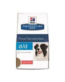 Prescription Diet Canine d/d Salmon & Rice 12 kg