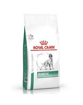 Dog diabetic 12 kg