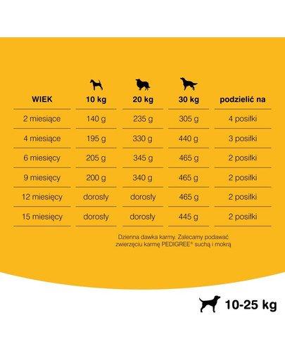 Junior średnie rasy 3 x 2.6 kg