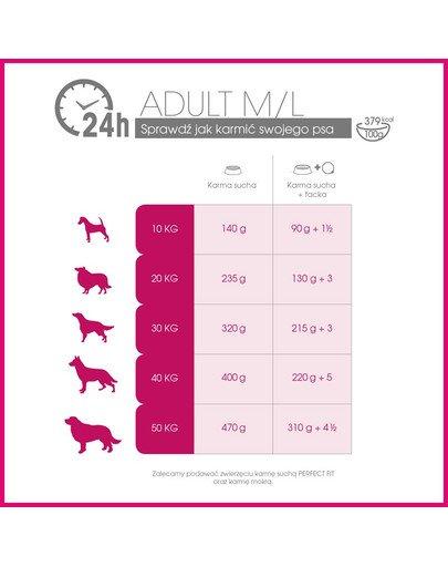 Adult (1+ lat) Bogaty w Kurczaka dla psów ras średnich i dużych 825g