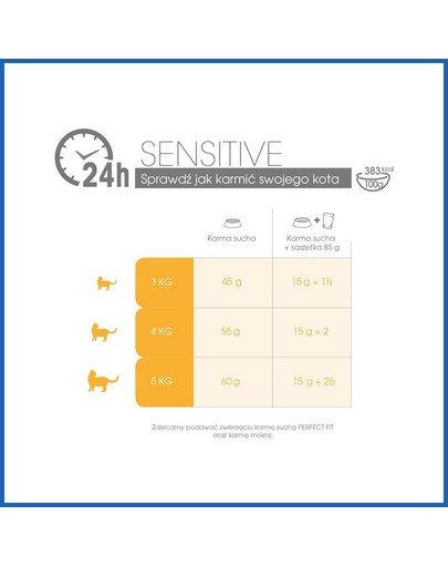 Sensitive 1+ bogaty w indyka 7 kg