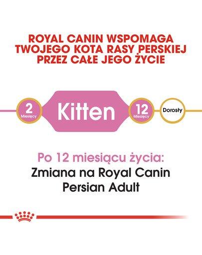 Kitten persian 2 kg karma sucha dla kociąt do 12 miesiąca życia rasy perskiej