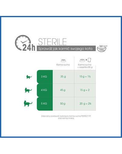 (Sterile 1+) 5x750g Bogaty w kurczaka - sucha karma dla kotów po sterylizacji