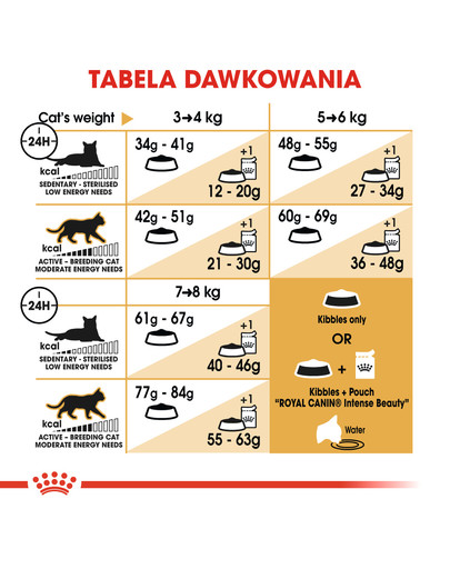Bengal Adult karma sucha dla kotów dorosłych rasy bengal 400 g